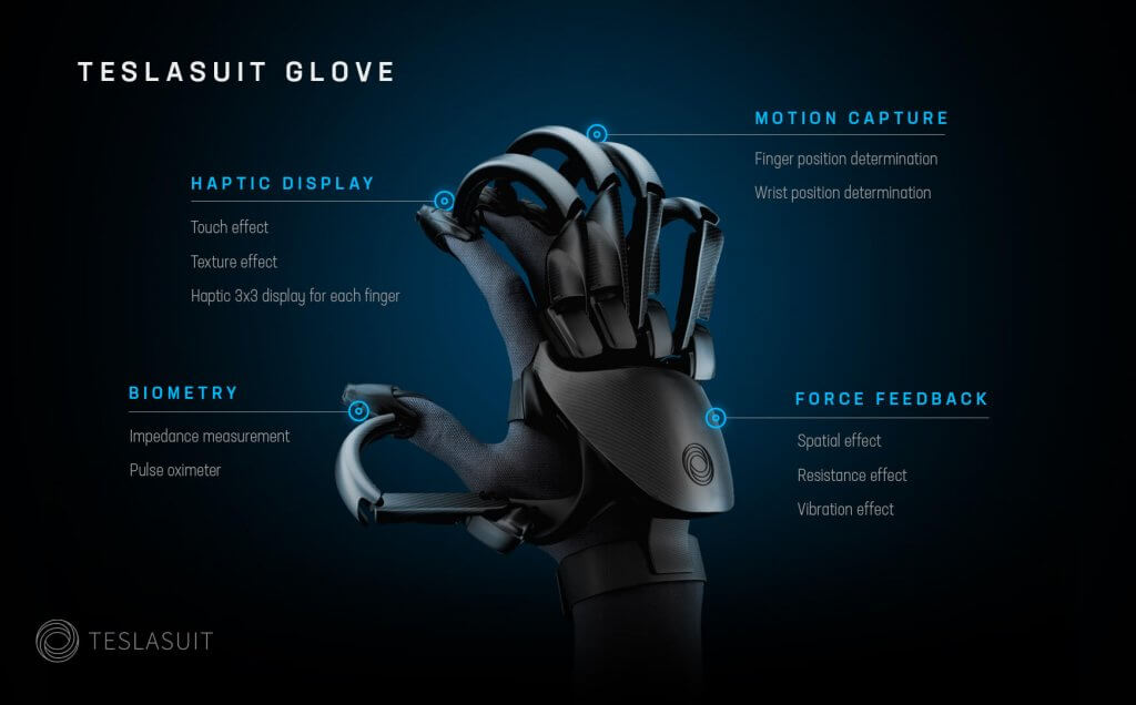 teslasuit gloves realite virtuelle vendee
